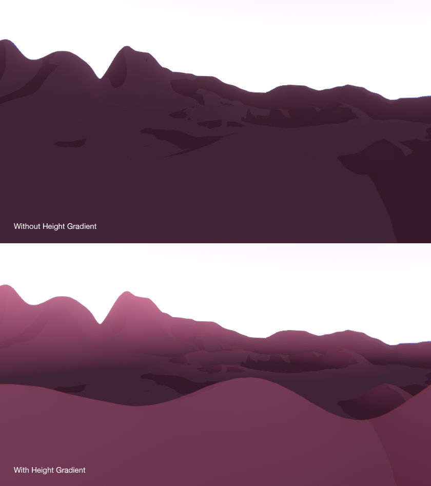 Height Gradient on Unity Terrain (without on upper image, with — on lower one). Valley Demo Scene