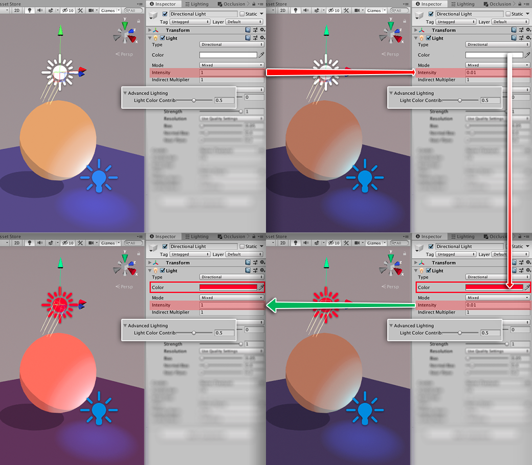 Light Color Contribution at value 0.5. Changing intensity value and color of Directional Light